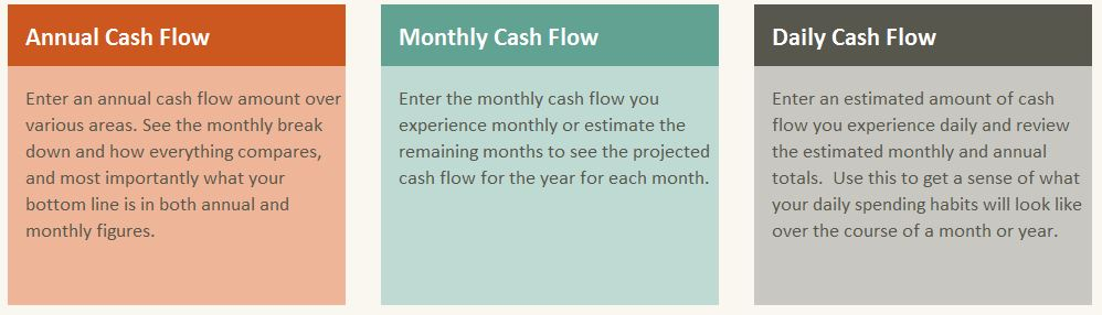 personal cash flow forecast tool working parent